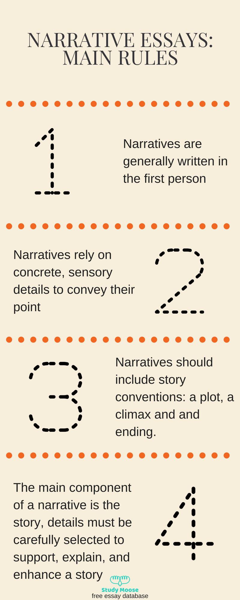 a narrative essay