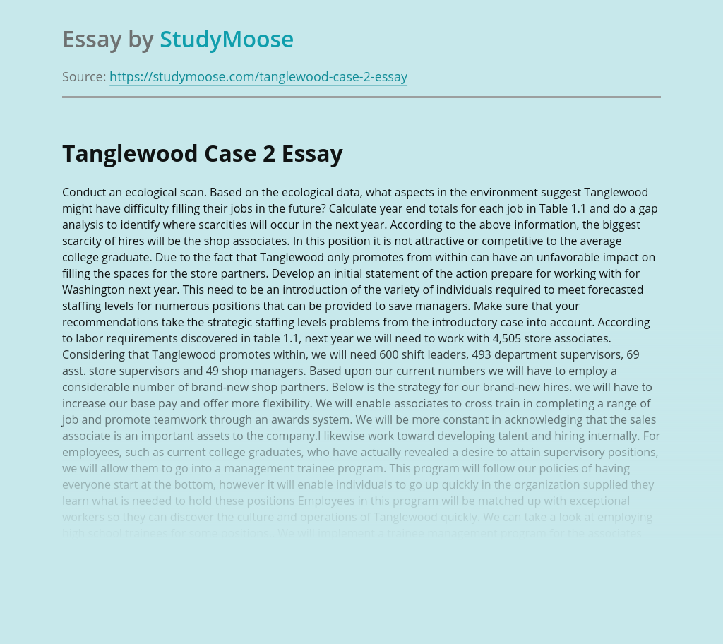 Tanglewood Case 2