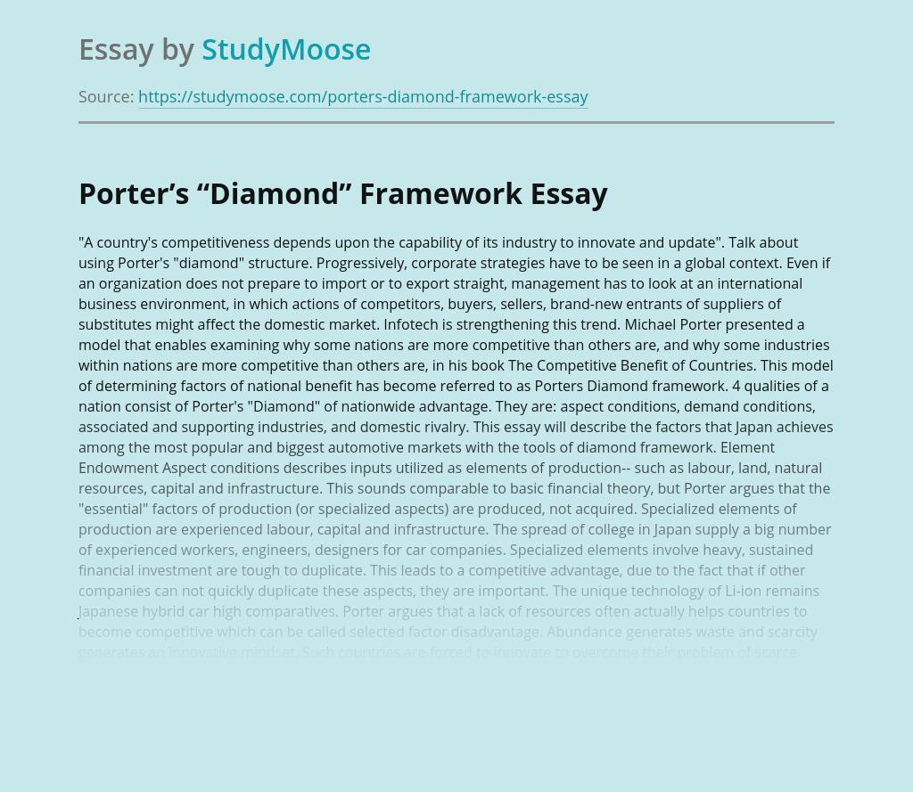 Analysing Industry With Porter's Diamond