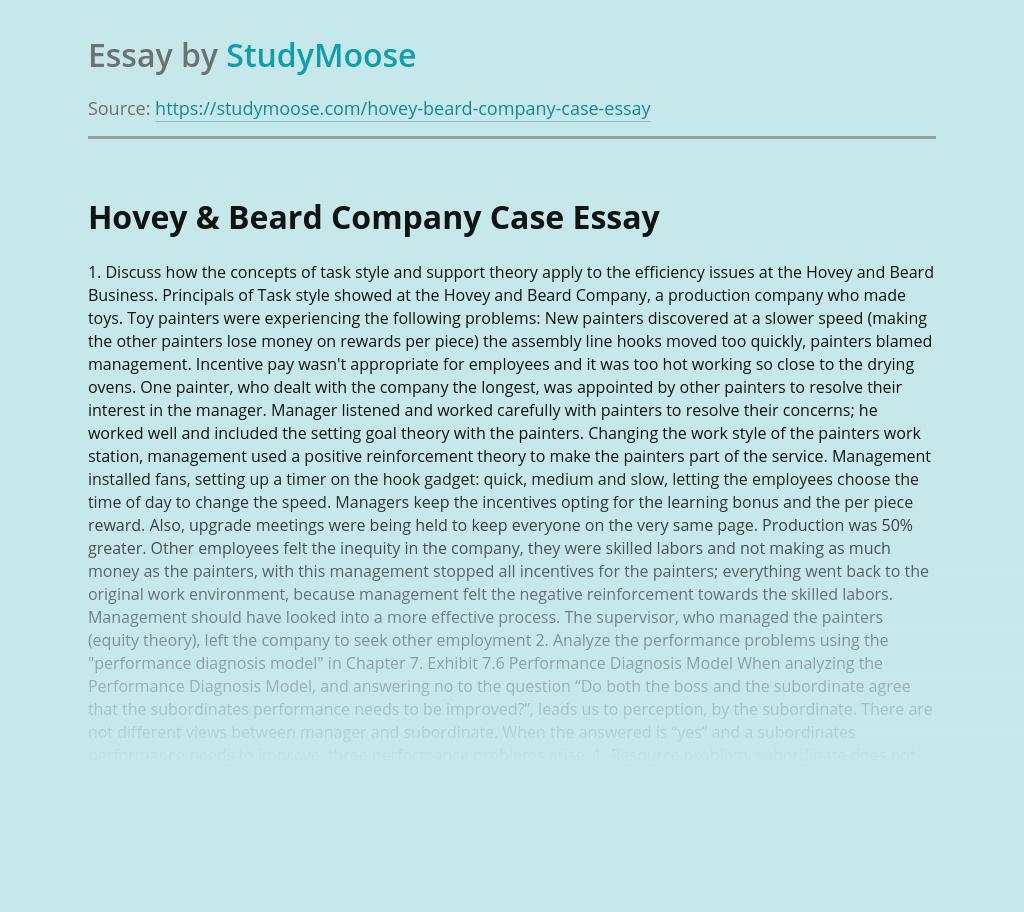 Hovey & Beard Company Case