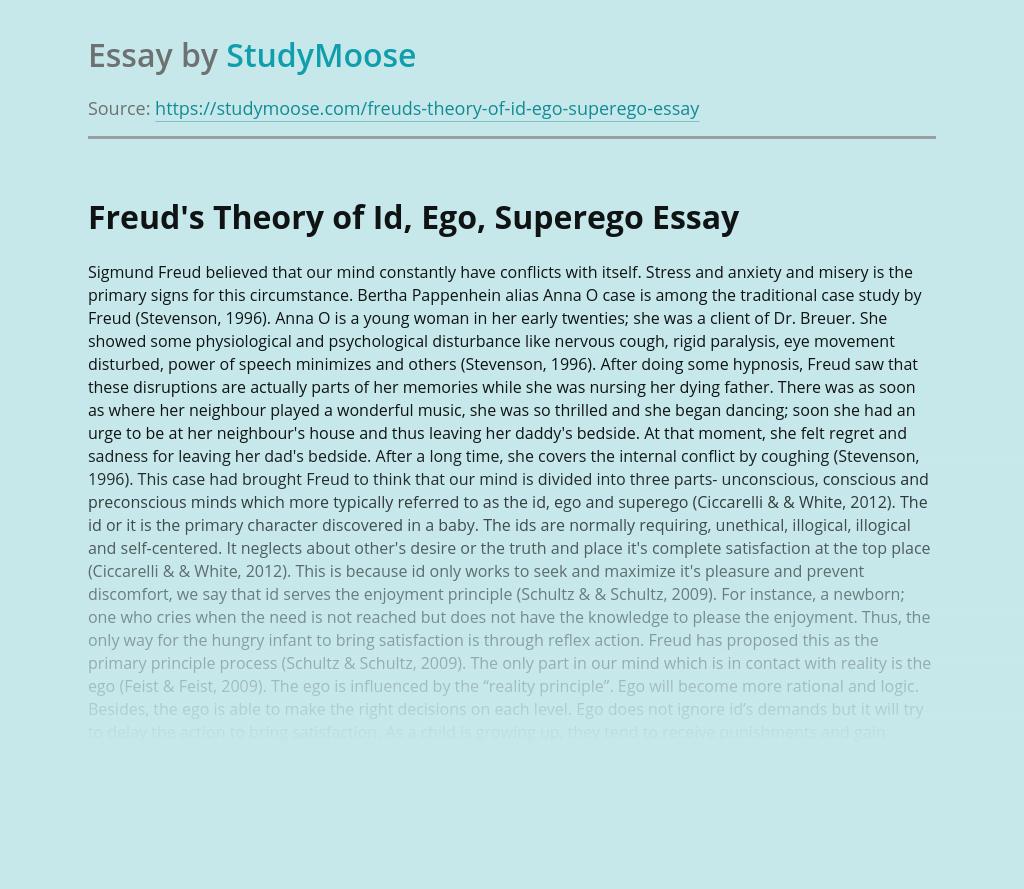 Sigmund Freud's Theory of Id, Ego and Superego