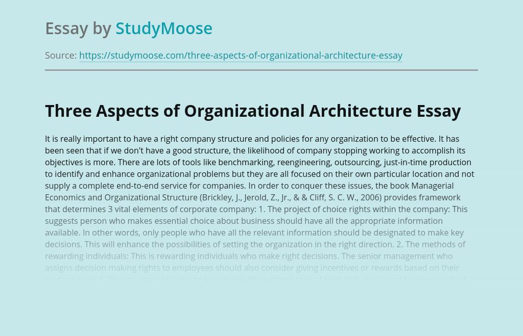 Three Aspects of Organizational Architecture