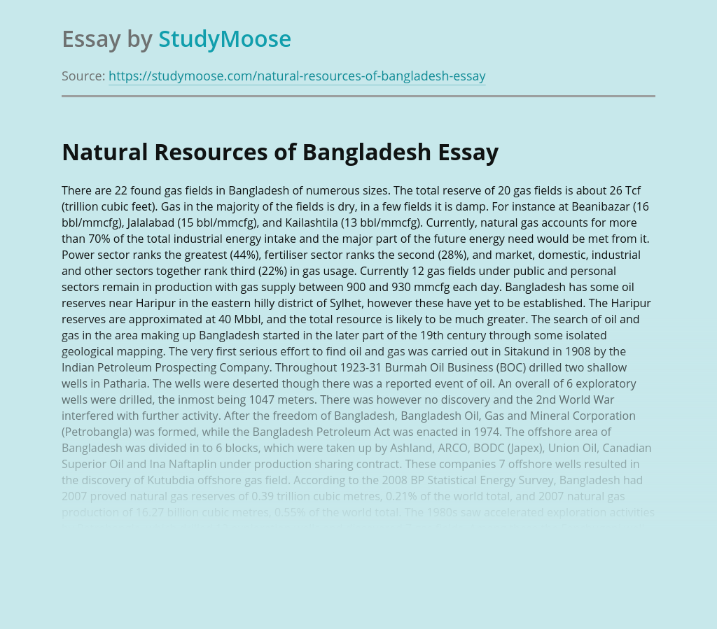 Natural Resources of Bangladesh