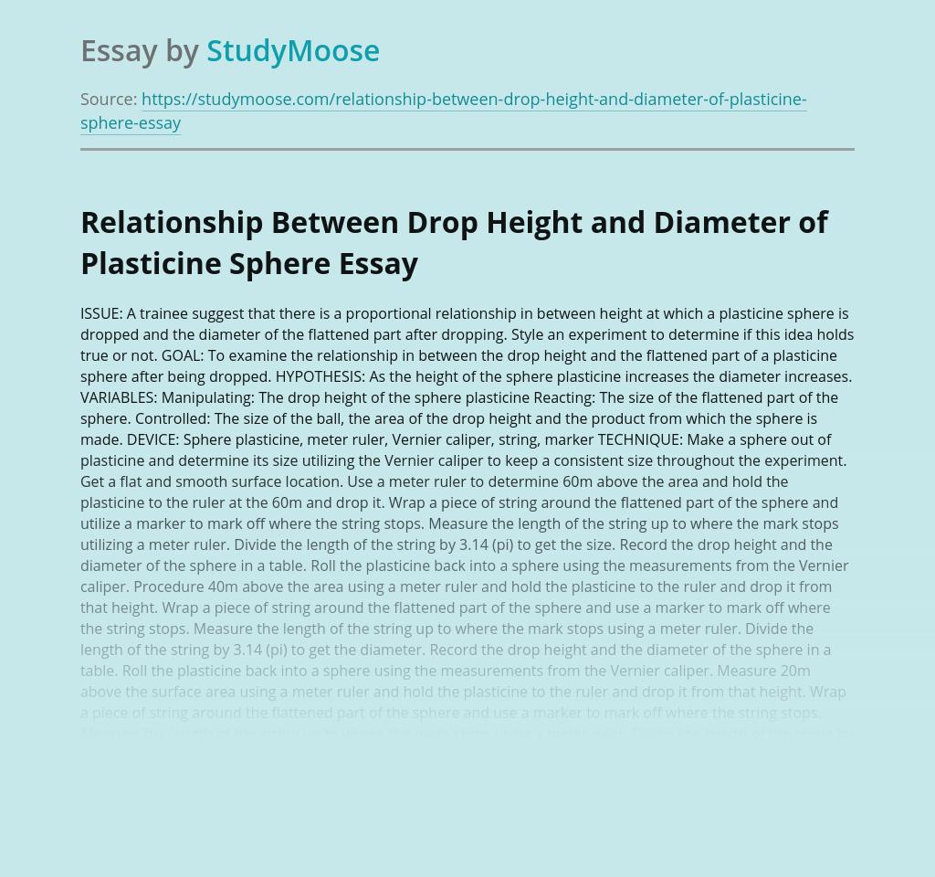 Relationship Between Drop Height and Diameter of Plasticine Sphere
