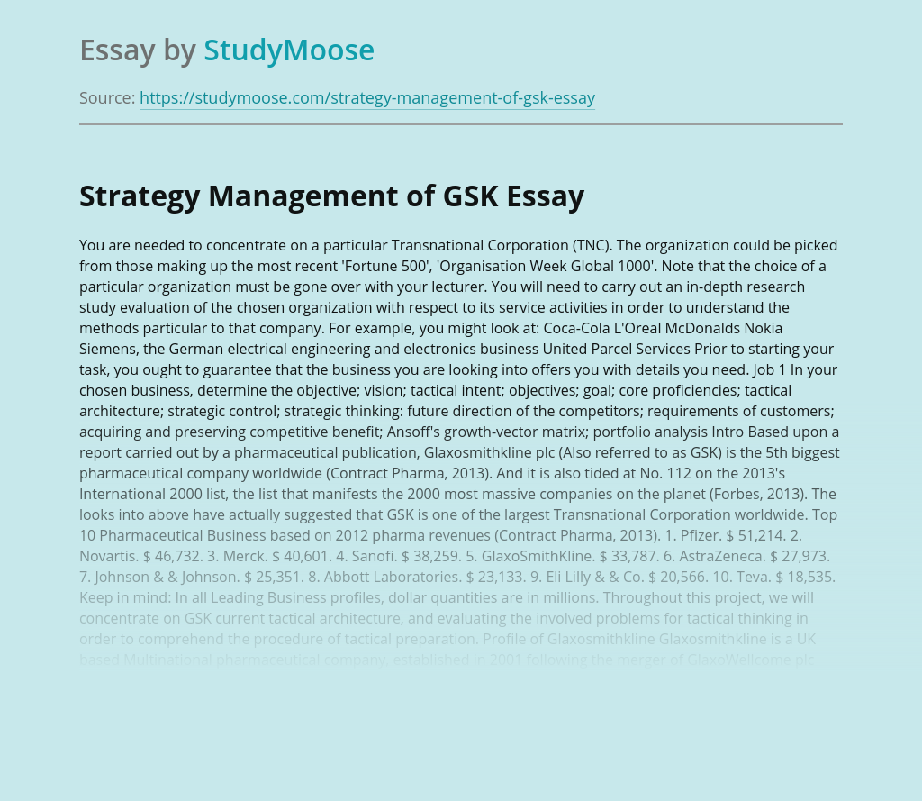 Strategy Management of GSK