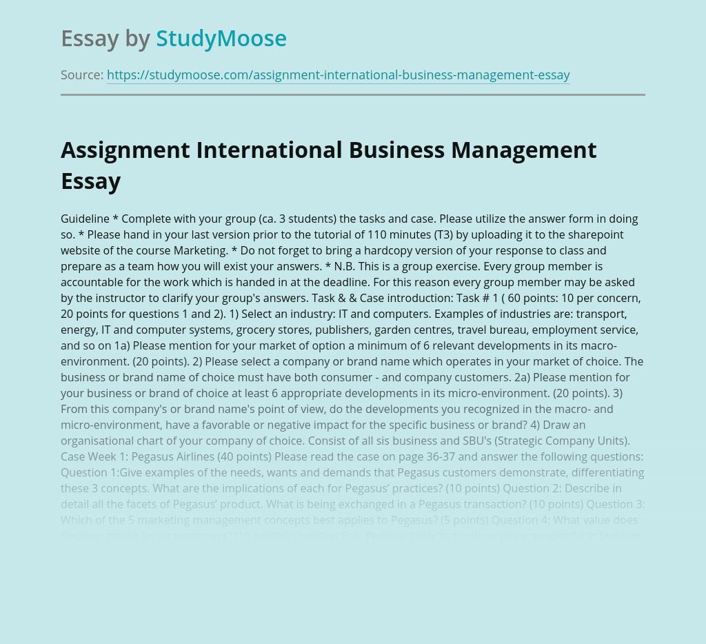 Assignment International Business Management