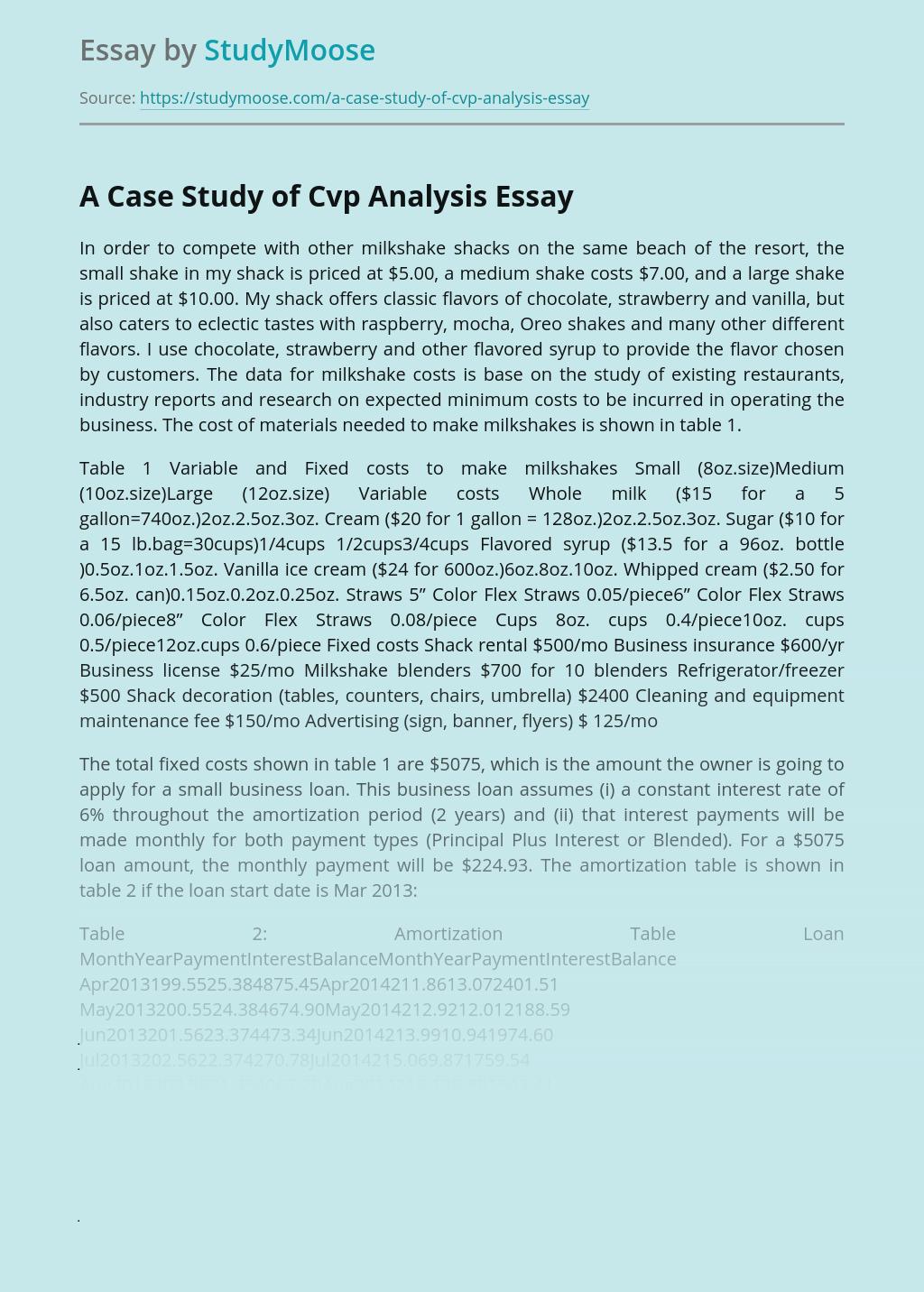 A Case Study of Cvp Analysis