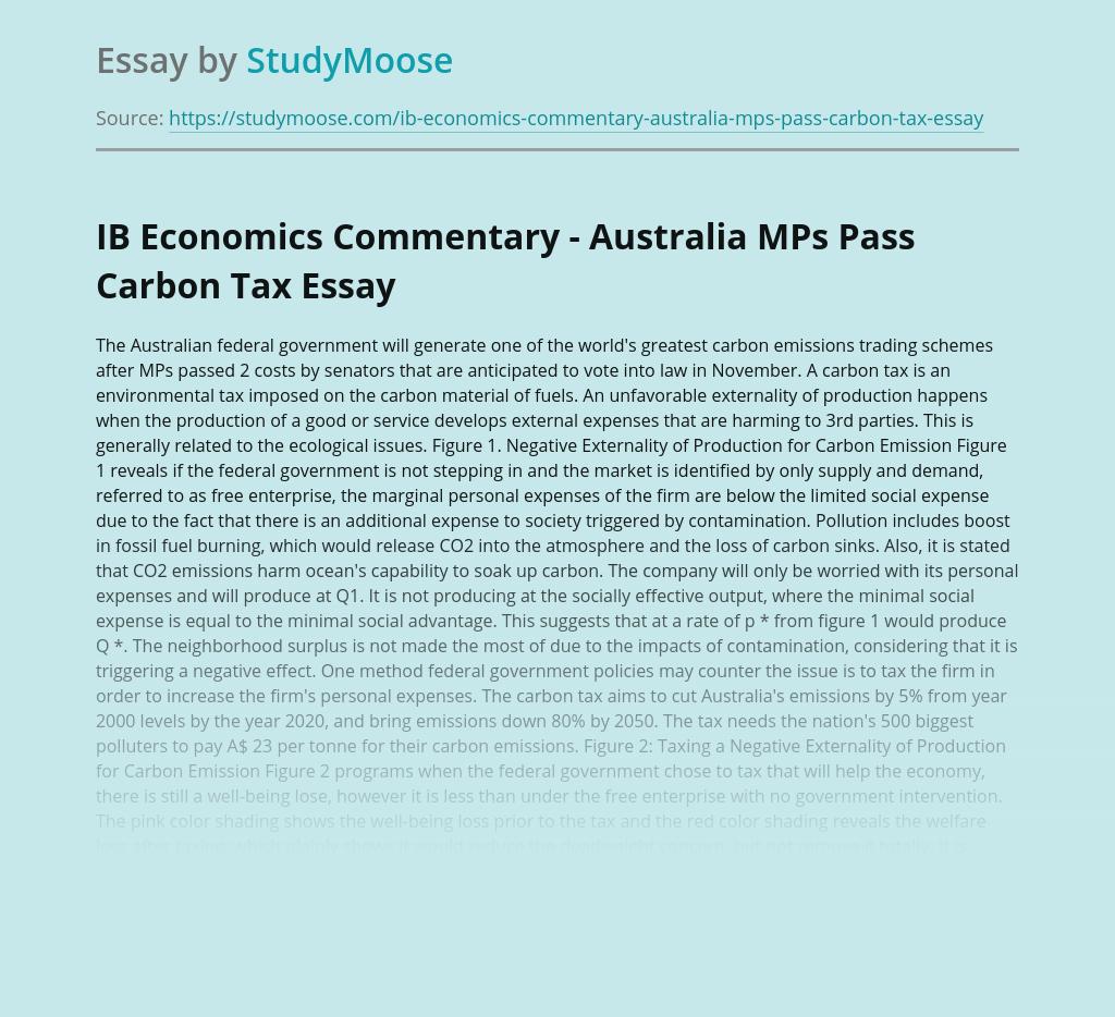 IB Economics Commentary - Australia MPs Pass Carbon Tax