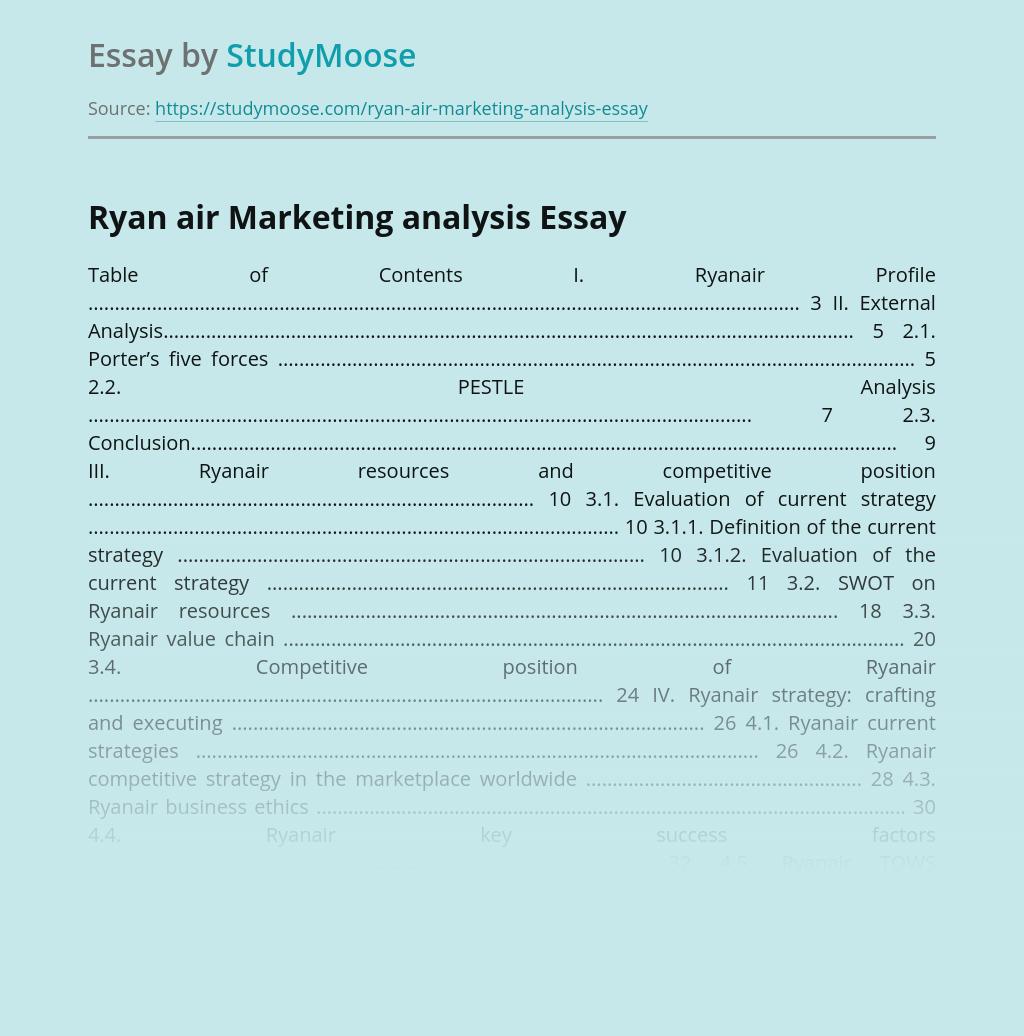 Ryan air Marketing analysis