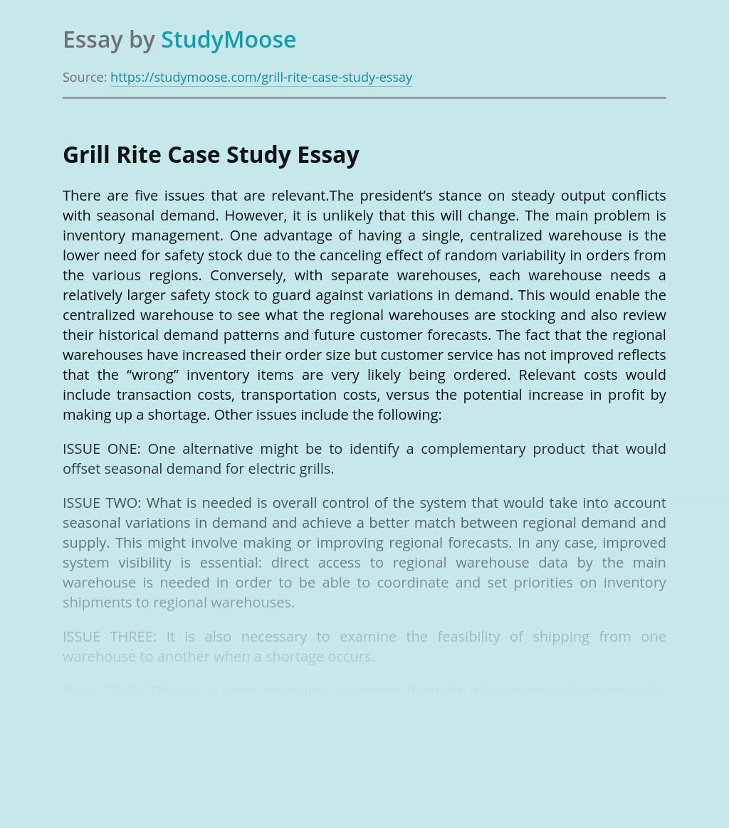 Grill Rite Case Study