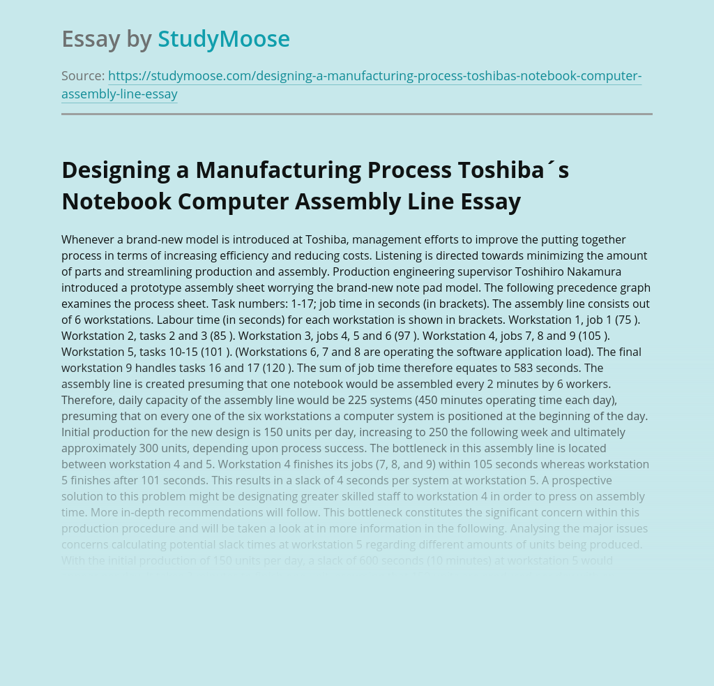 Designing a Manufacturing Process Toshiba´s Notebook Computer Assembly Line