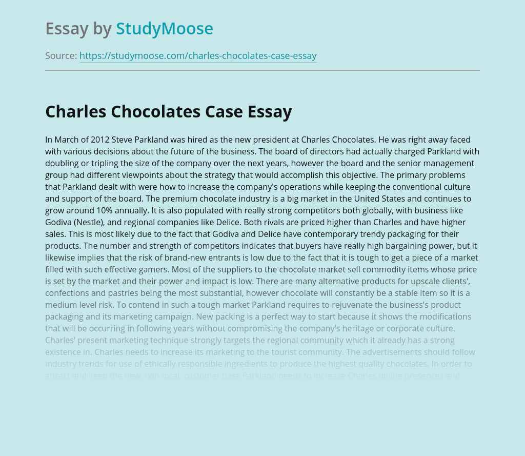 Charles Chocolates Case
