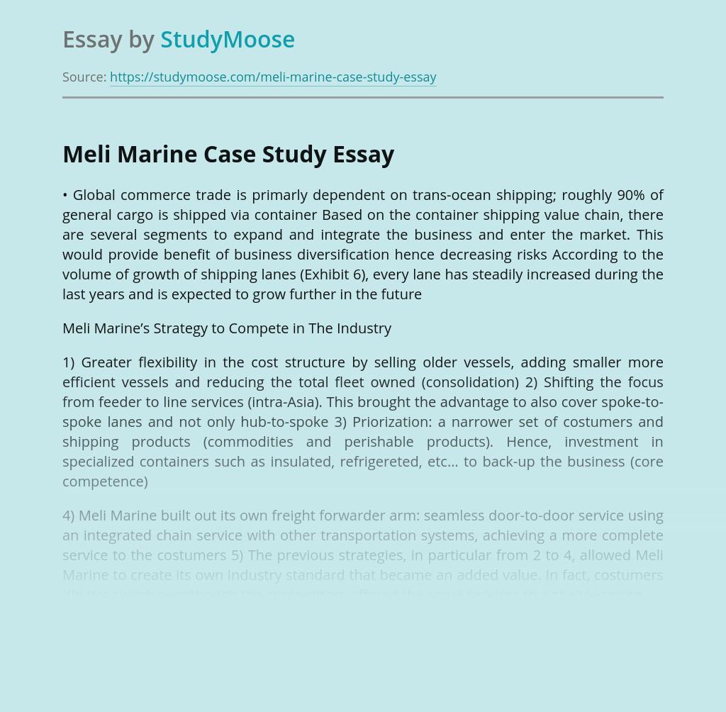 Meli Marine Case Study
