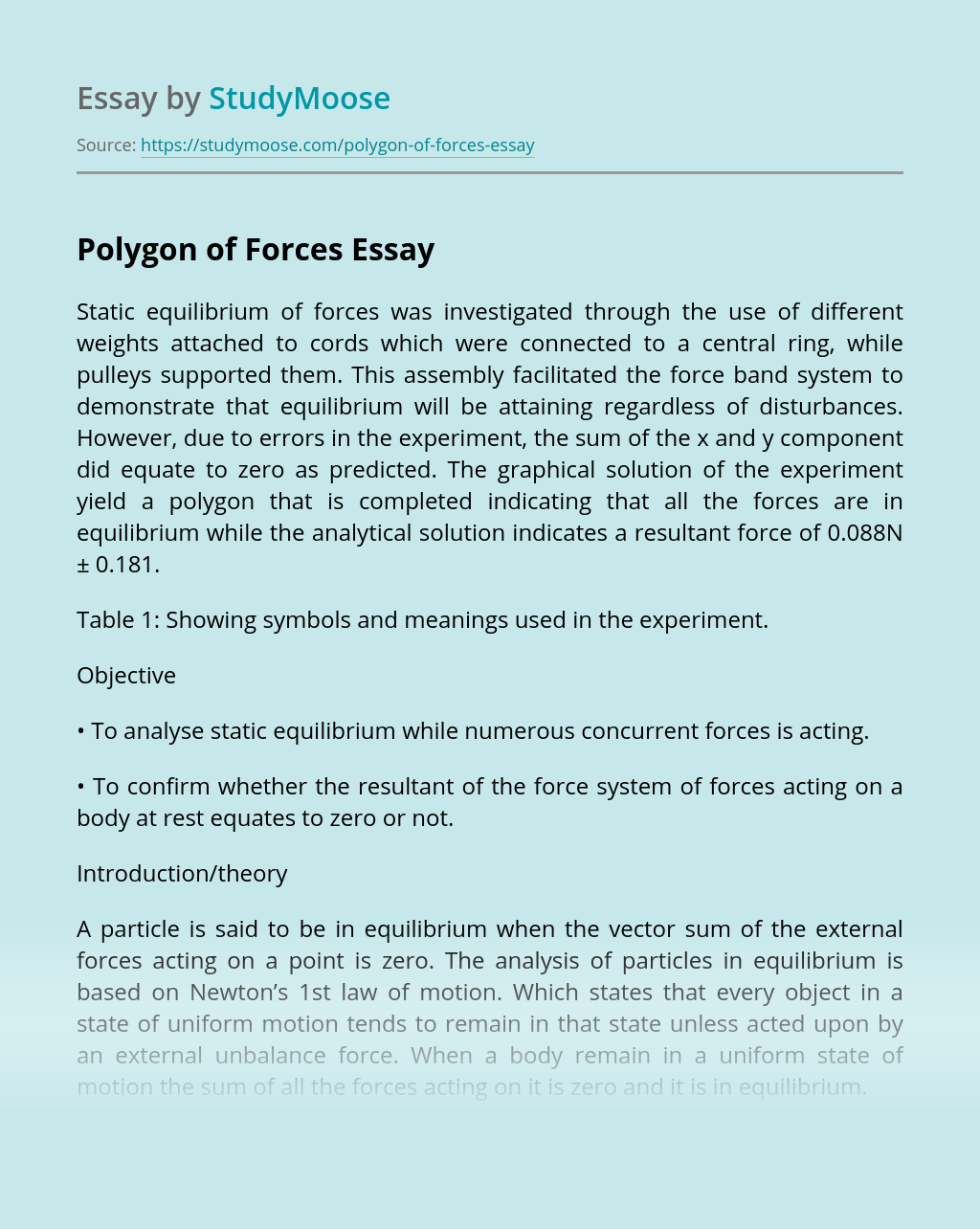 Polygon of Forces