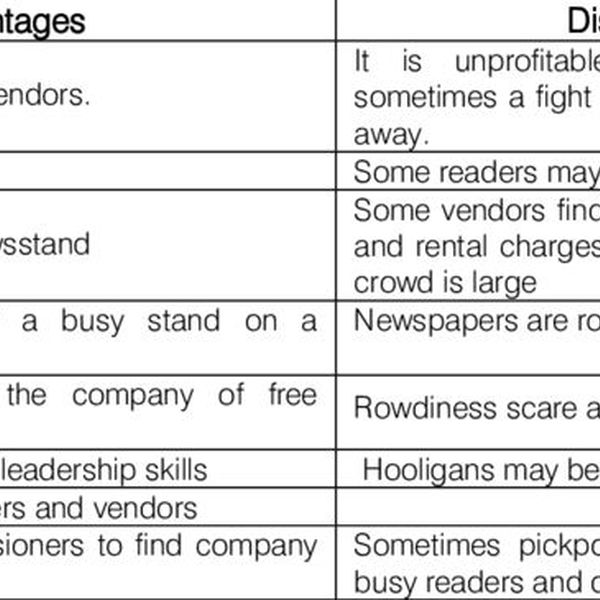 Advantages Of Newspaper Essay Examples