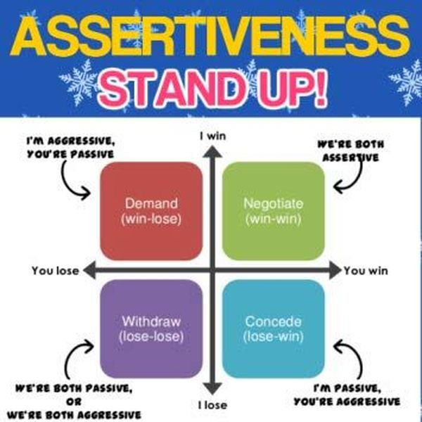 Assertiveness Essay Examples