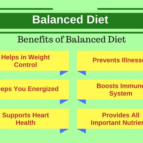 Balanced Diet And Its Benefits Essay Examples