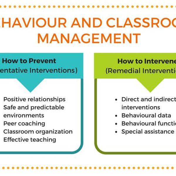 Behaviour Management Essay Examples
