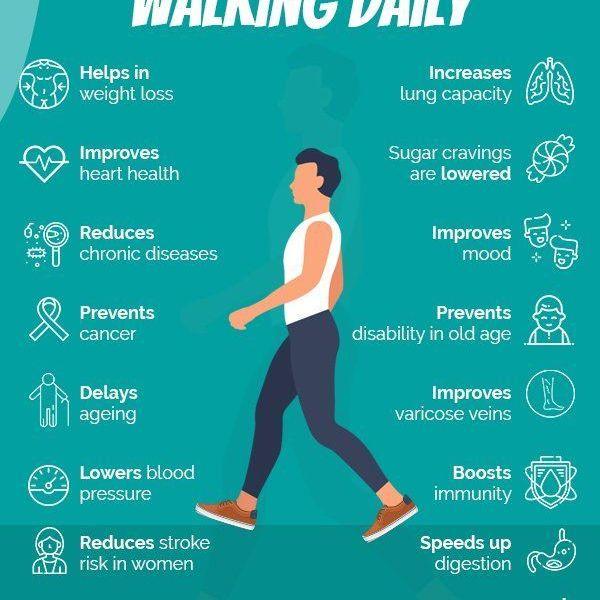 Benefits Of Walking Essay Examples