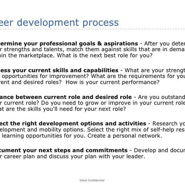 Career Goals And Aspirations Essay Examples