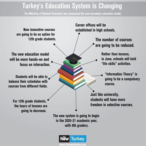 Changing Education System Essay Examples
