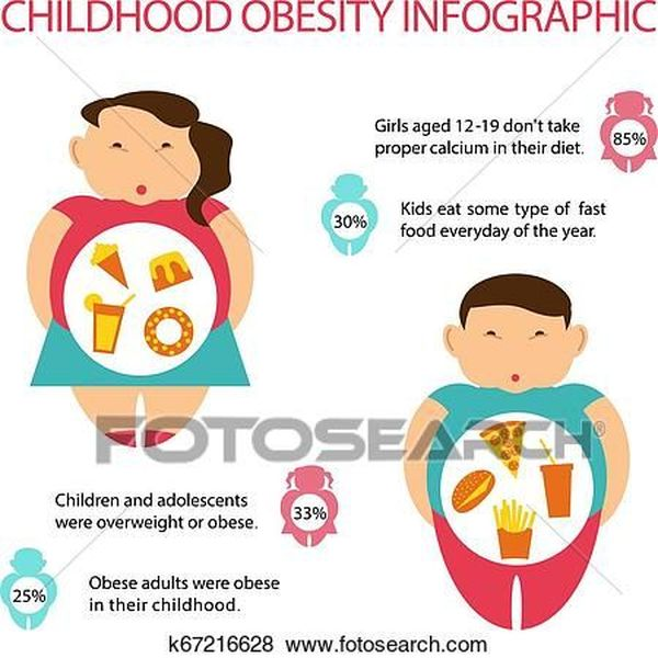 Childhood Obesity Essay Examples