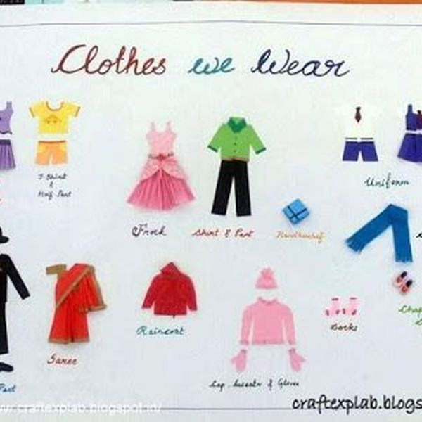 Clothes We Wear Essay Examples