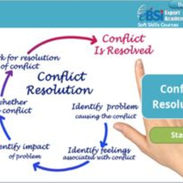 Conflict Resolution Essay Examples