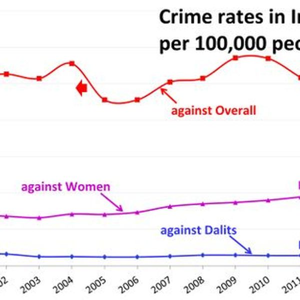 Crime Against Womens In India Essay Examples