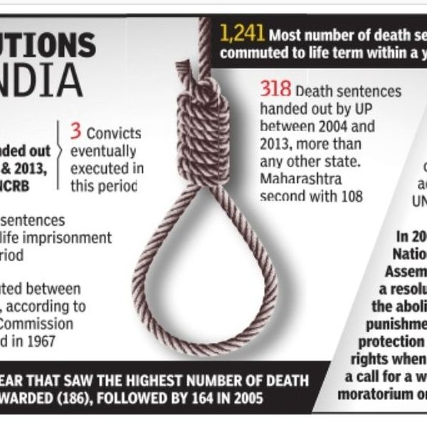 Death Penalty In India Essay Examples