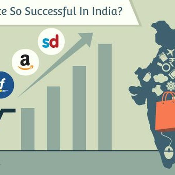 Ecommerce In India Essay Examples