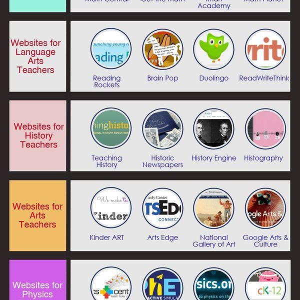 Educational Websites Essay Examples