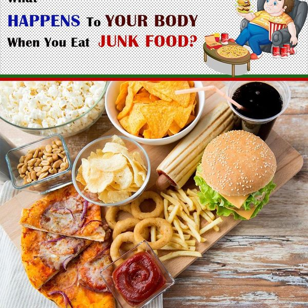 Effects Of Junk Food Essay Examples