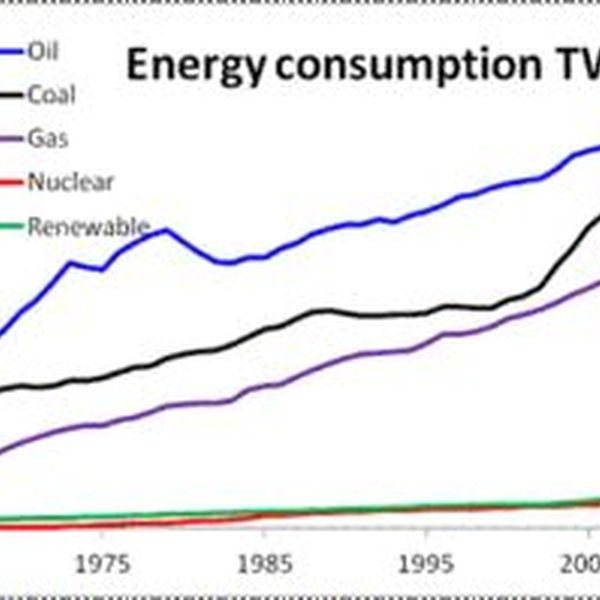 Energy Consumption Essay Examples