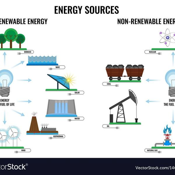 Energy Sources Essay Examples