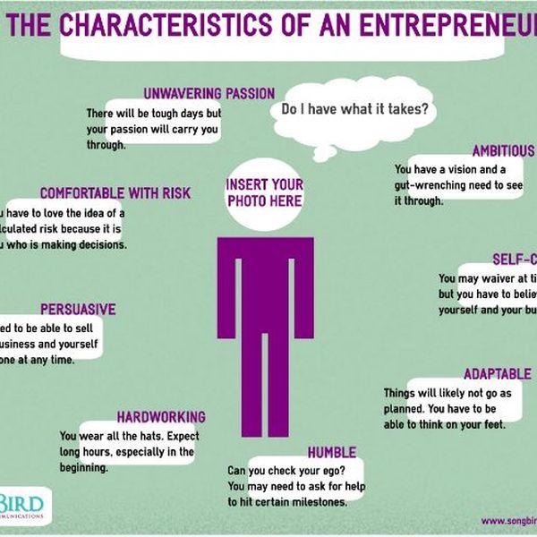 Entrepreneurial Qualities Essay Examples