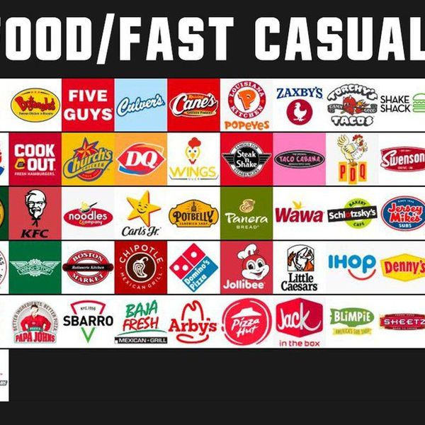 Fast Food Restaurants Essay Examples