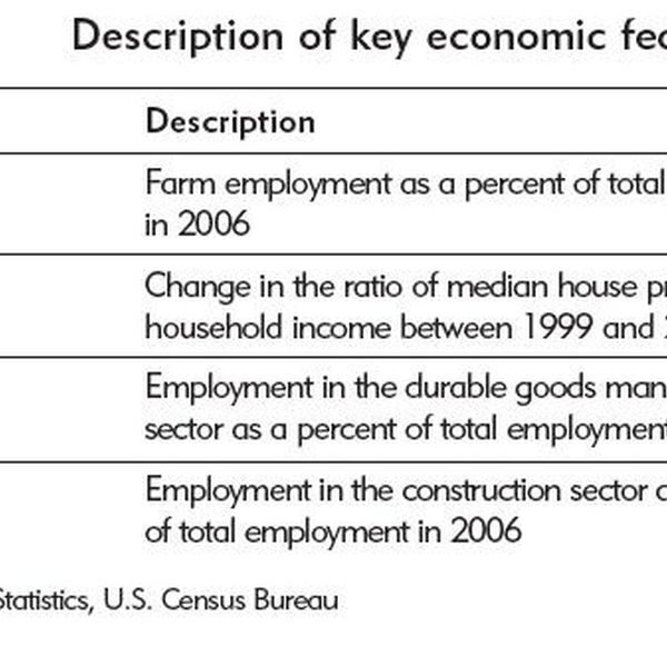 Feature Of Economic Recession Essay Examples