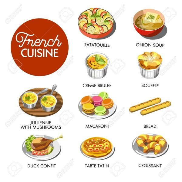 French Cuisine Essay Examples