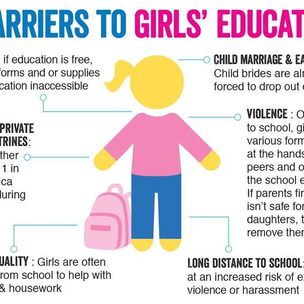 Gender Inequality In Schools Essay Examples