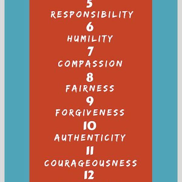 Good Character Traits Essay Examples