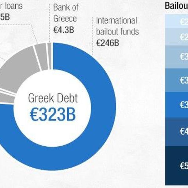 Greece Debt Crisis Essay Examples