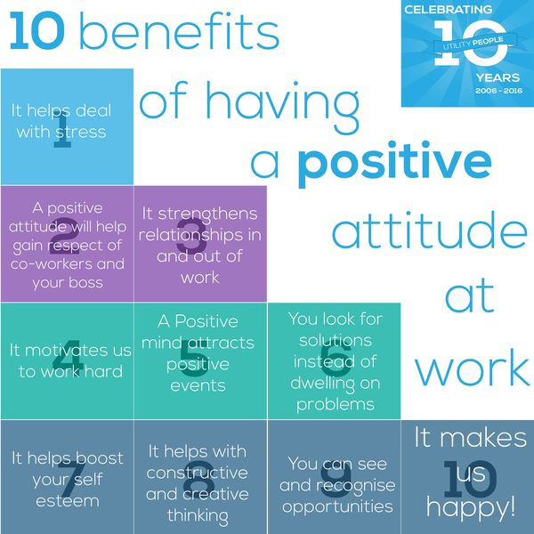 Having A Positive Attitude Essay Examples