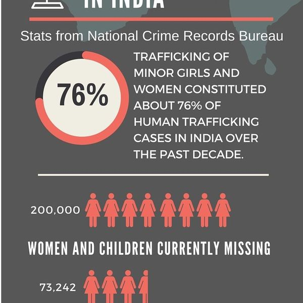 Human Trafficking In India Essay Examples