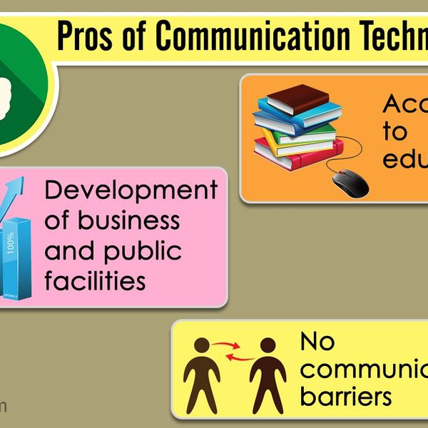 Impact Of Technology On Communication Essay Examples