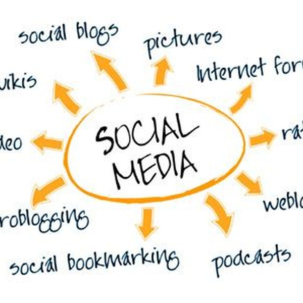Importance Of Media And Internet Essay Examples