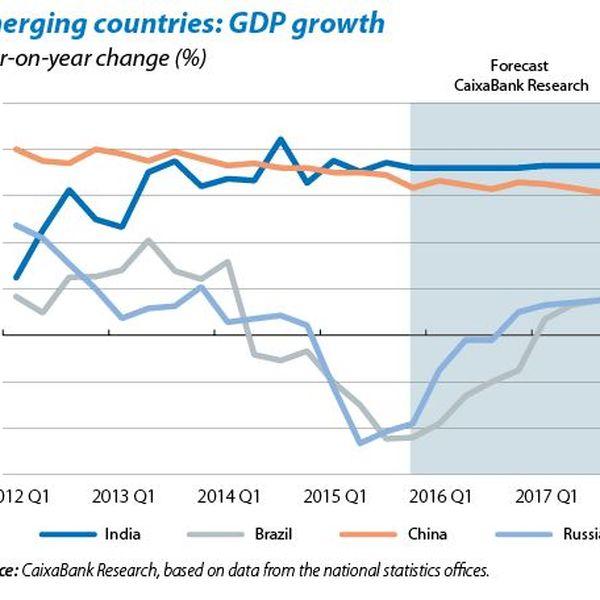 India The Emerging Economy Essay Examples