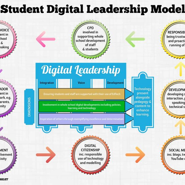 Leadership For Students Essay Examples