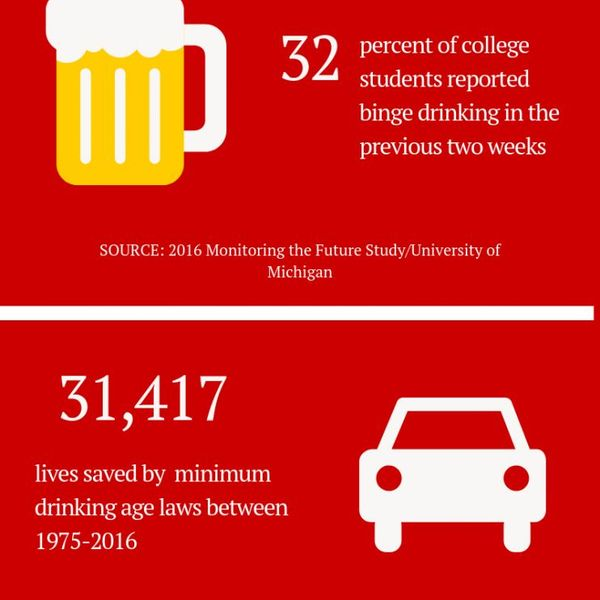 Lowering The Legal Drinking Age Essay Examples
