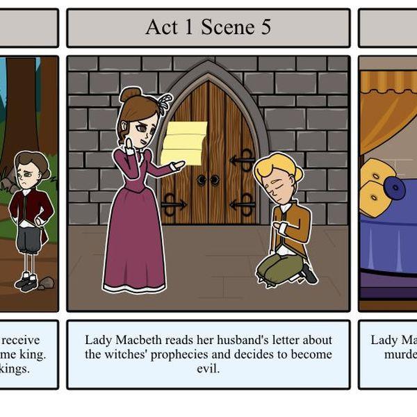 Macbeth Act 1 Essay Examples